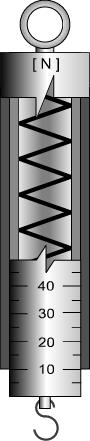 Dinamómetro mecánico